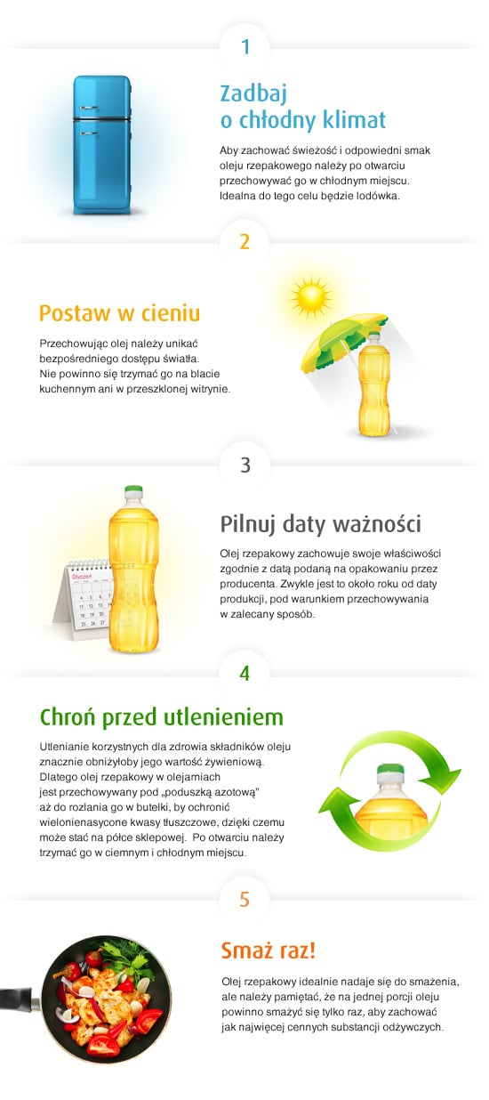 infografika olej z zasadami