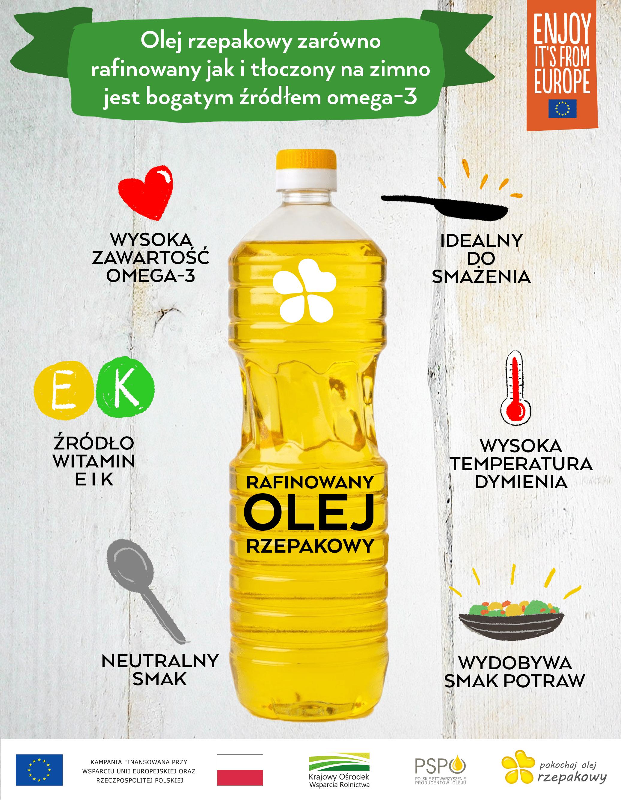 Ciekawostki o oleju rzepakowym
